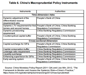 china macropru tools
