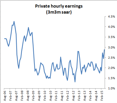 US hourly earnings